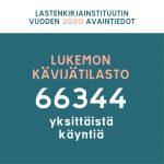 Lastenkirjainstituutin avainluvut 2020. Lukemon kävijätilasto 66344 yksittäistä käyntiä.