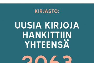 Lastenkirjainstituutin avainluvut 2020.